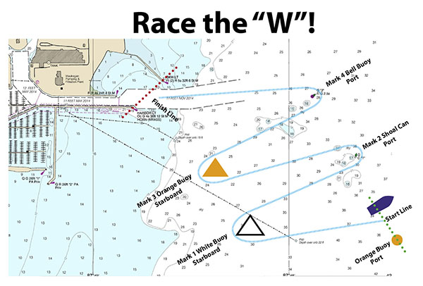 Race course for Mayor's regatta