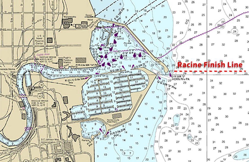 Racine Finish Line