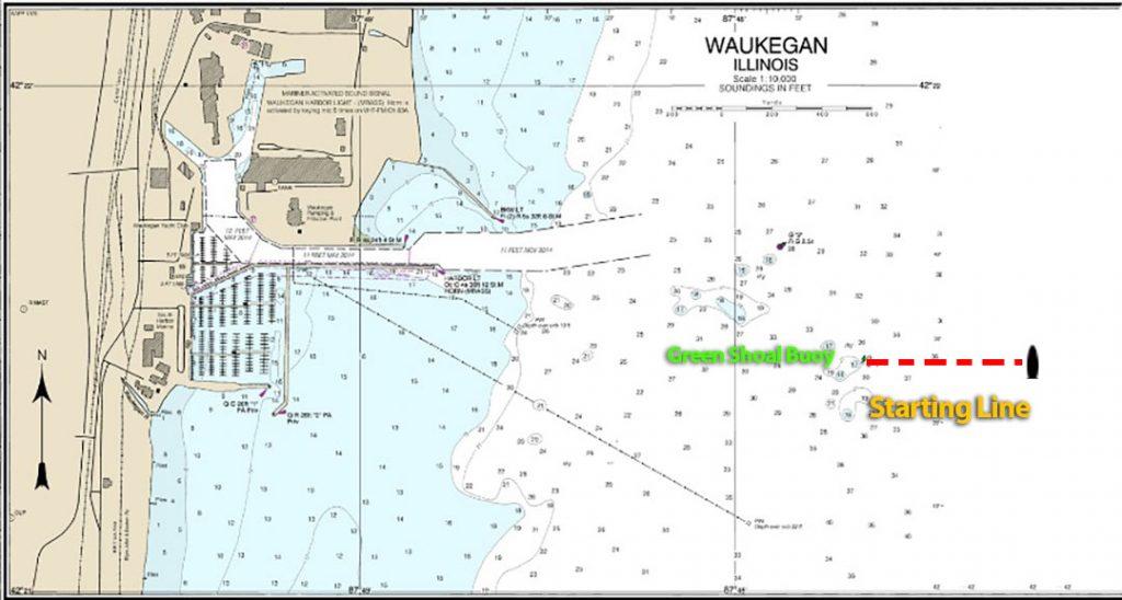 WYC Offshore Startjng Line